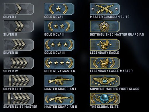 Halo reach matchmaking ranks