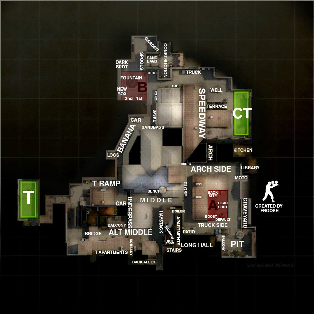 de_inferno-map-callout