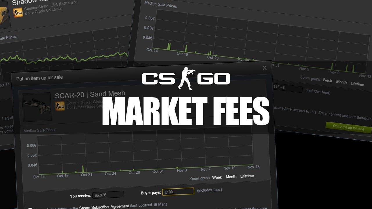 Calculate Steam Market Feestax On Csgo Items