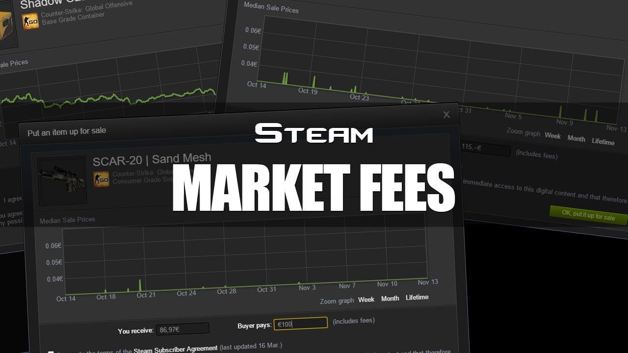 2d950e104c3 Calculate Steam Market Fees/Tax on CS:GO Items