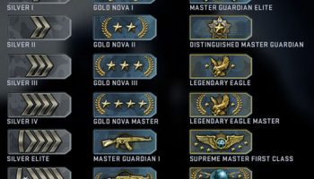 Counter-Strike Global Offensive Ranks