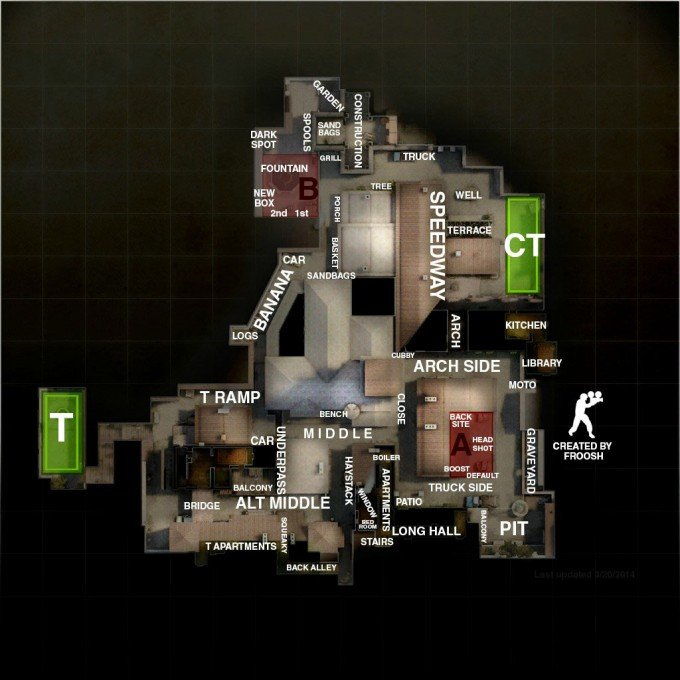 de_inferno map call-out overview
